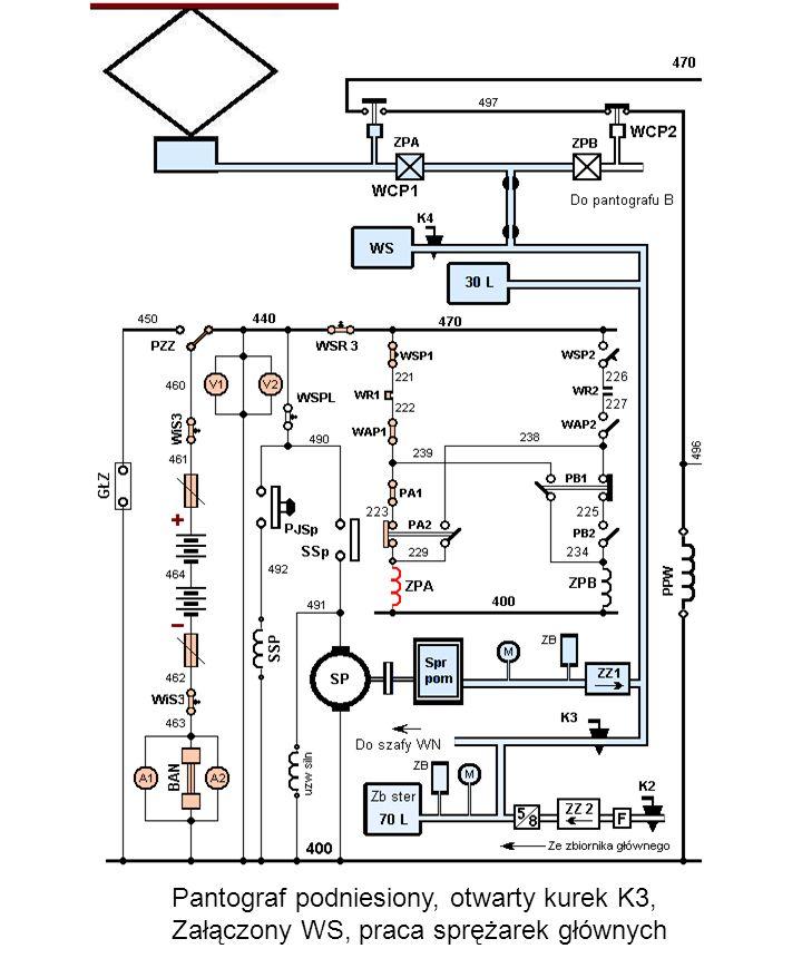 Pantograf podniesiony, otwarty kurek K3, Załączony WS, praca sprężarek głównych