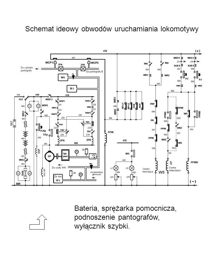 Schemat ideowy obwodów uruchamiania lokomotywy Bateria, sprężarka pomocnicza, podnoszenie pantografów, wyłącznik szybki.