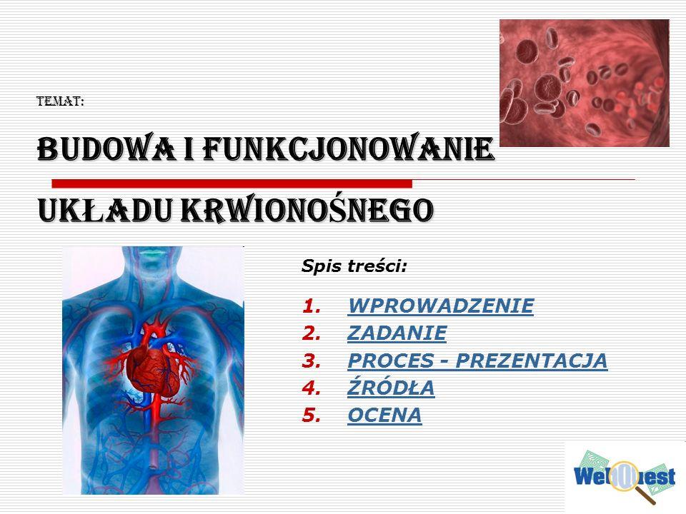 1.Wprowadzenie Znacie już krew – najważniejszy płyn ustrojowy naszego organizmu.