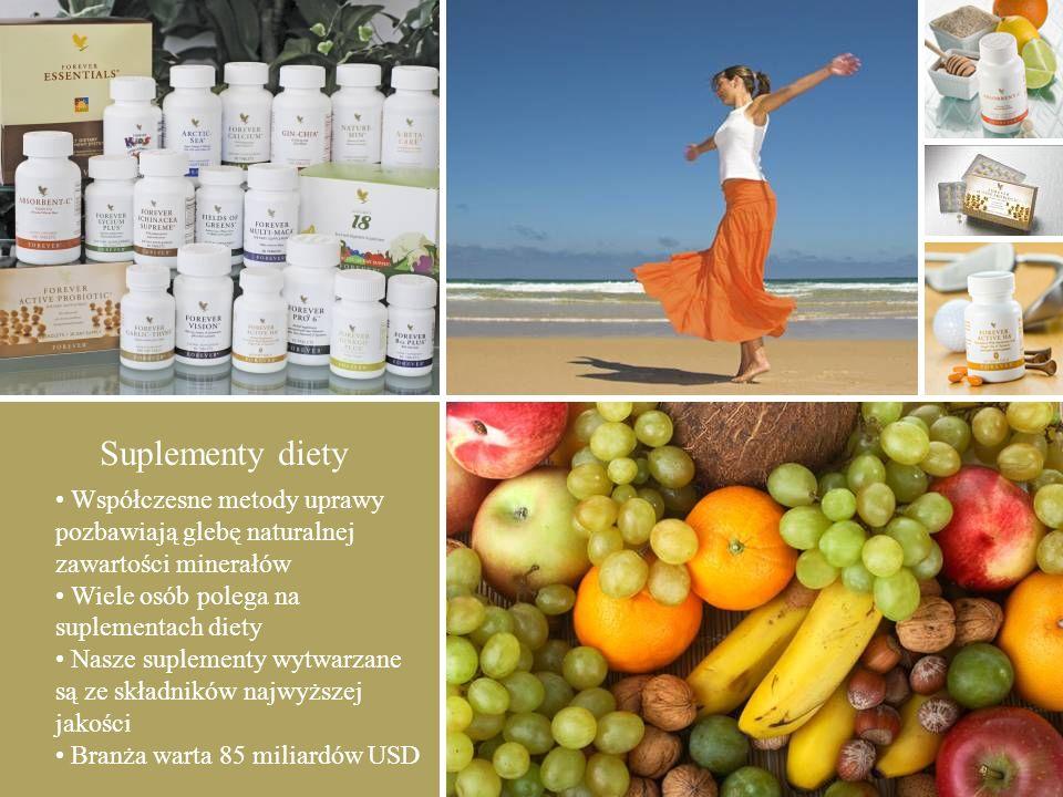 Suplementy diety Współczesne metody uprawy pozbawiają glebę naturalnej zawartości minerałów Wiele osób polega na suplementach diety Nasze suplementy w
