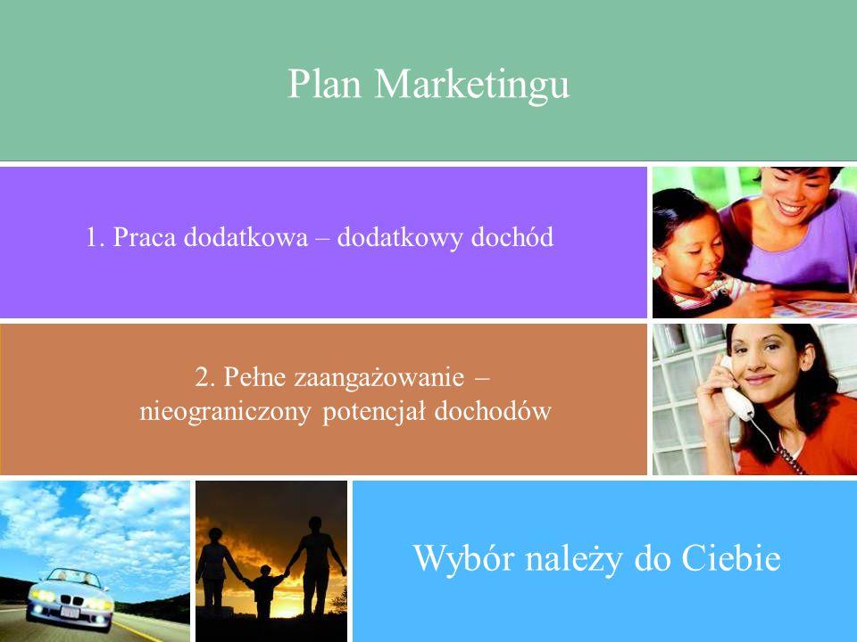 Plan Marketingu 1. Praca dodatkowa – dodatkowy dochód 2. Pełne zaangażowanie – nieograniczony potencjał dochodów Wybór należy do Ciebie