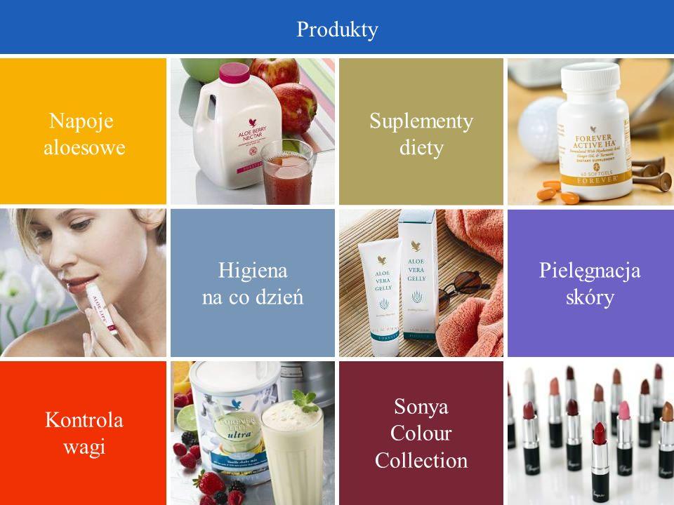 Sprzedaż osobista Produkty, których używasz Produkty, którymi dzielisz się z innymi Kupujesz w cenie hurtowej, sprzedajesz w detalicznej Np.