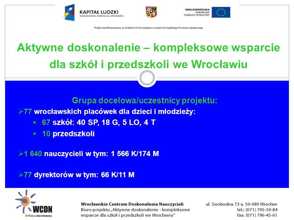 Cel główny projektu: Podniesienie jakości funkcjonowania systemu doskonalenia 1 640 nauczyciel i 77 dyrektorów z Wrocławia, poprzez stworzenie planów wspomagania spójnych z rozwojem szkół i przedszkoli w obszarach wymagających szczególnego wsparcia Aktywne doskonalenie – kompleksowe wsparcie dla szkół i przedszkoli we Wrocławiu