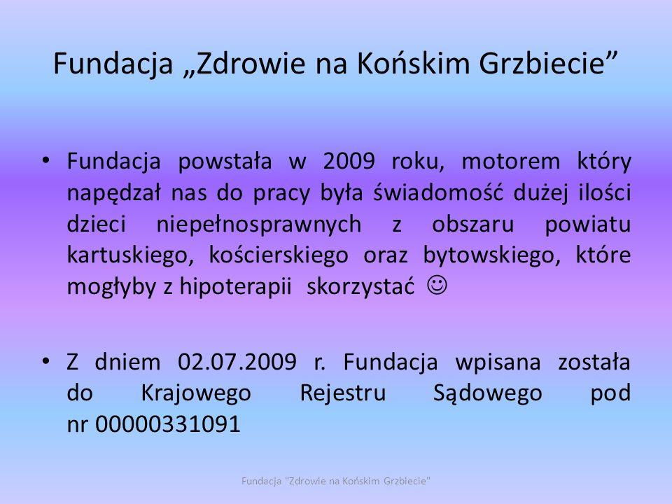 Amelka Fundacja Zdrowie na Końskim Grzbiecie Marek Nikodem Krystian