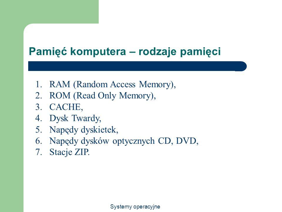 Systemy operacyjne Pamięć komputera – rodzaje pamięci 1.RAM (Random Access Memory), 2.ROM (Read Only Memory), 3.CACHE, 4.Dysk Twardy, 5.Napędy dyskiet
