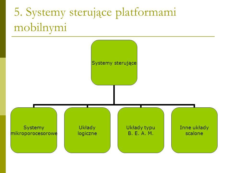5. Systemy sterujące platformami mobilnymi Systemy sterujące Systemy mikroporocesorowe Układy logiczne Układy typu B. E. A. M. Inne układy scalone
