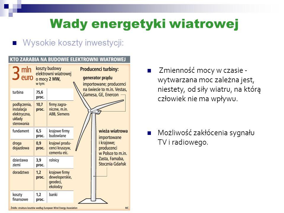 Wady energetyki wiatrowej Wysokie koszty inwestycji: Zmienność mocy w czasie - wytwarzana moc zależna jest, niestety, od siły wiatru, na którą człowie