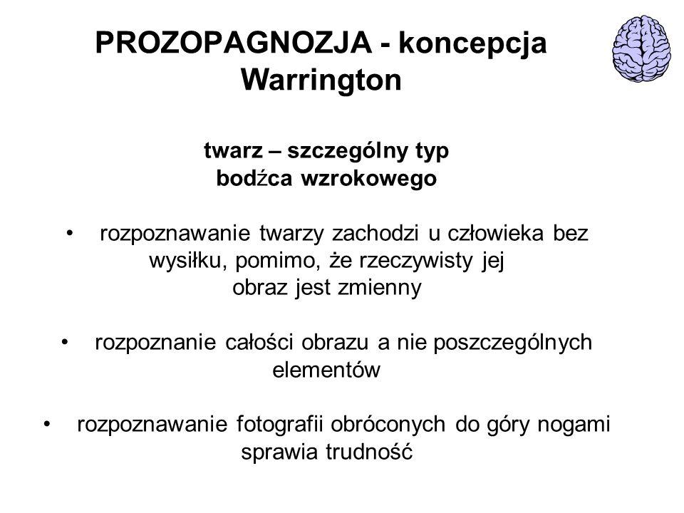 PROZOPAGNOZJA - koncepcja Warrington twarz – szczególny typ bodźca wzrokowego rozpoznawanie twarzy zachodzi u człowieka bez wysiłku, pomimo, że rzeczy