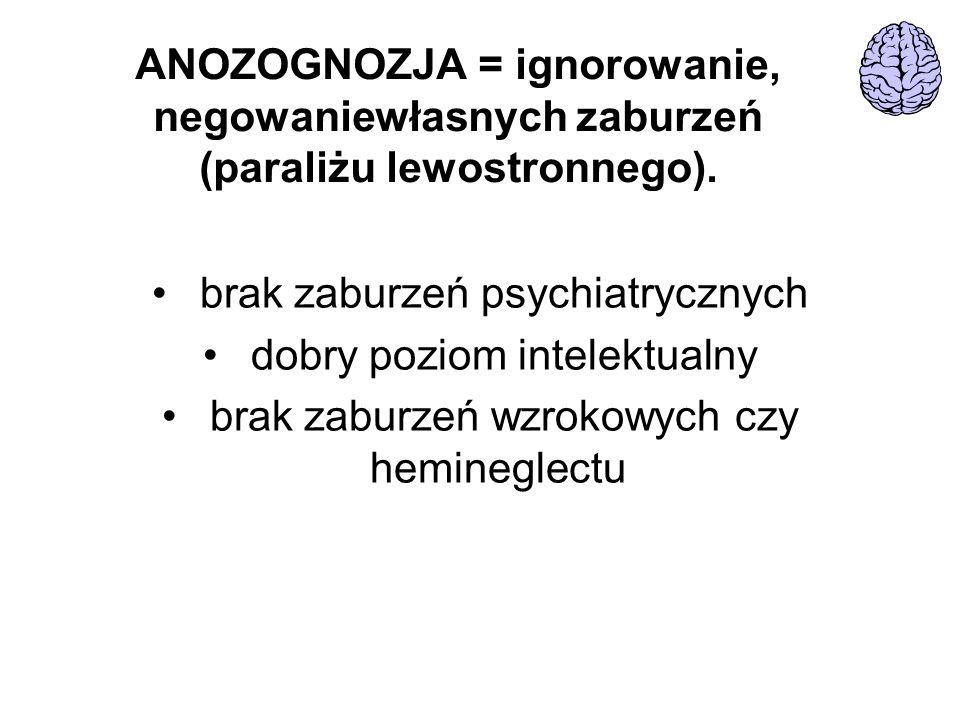 ANOZOGNOZJA = ignorowanie, negowaniewłasnych zaburzeń (paraliżu lewostronnego). brak zaburzeń psychiatrycznych dobry poziom intelektualny brak zaburze