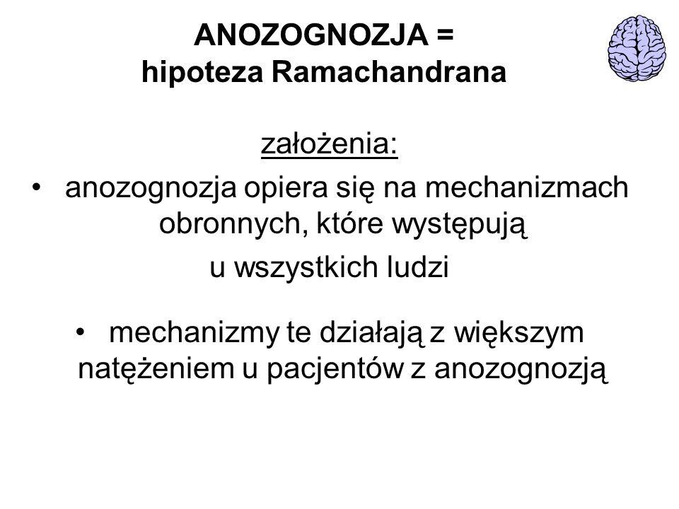 ANOZOGNOZJA = hipoteza Ramachandrana założenia: anozognozja opiera się na mechanizmach obronnych, które występują u wszystkich ludzi mechanizmy te dzi