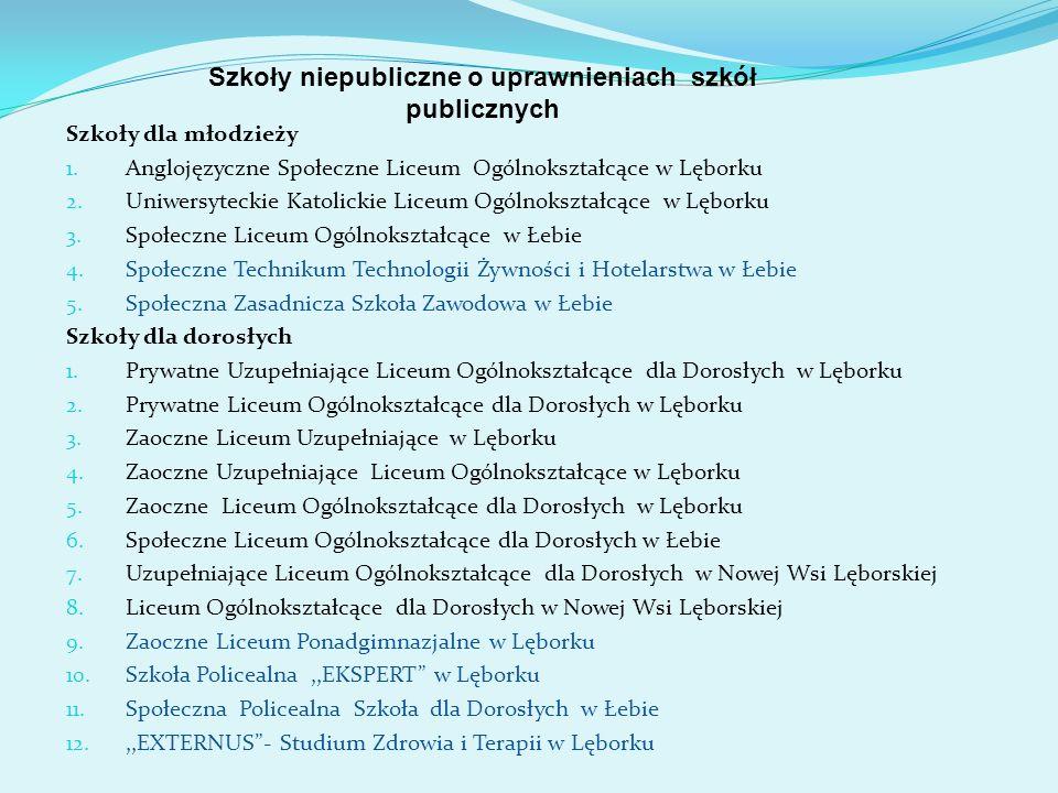 Szkoły dla młodzieży 1. Anglojęzyczne Społeczne Liceum Ogólnokształcące w Lęborku 2. Uniwersyteckie Katolickie Liceum Ogólnokształcące w Lęborku 3. Sp
