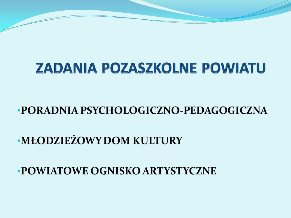 PORADNIA PSYCHOLOGICZNO-PEDAGOGICZNA MŁODZIEŻOWY DOM KULTURY POWIATOWE OGNISKO ARTYSTYCZNE