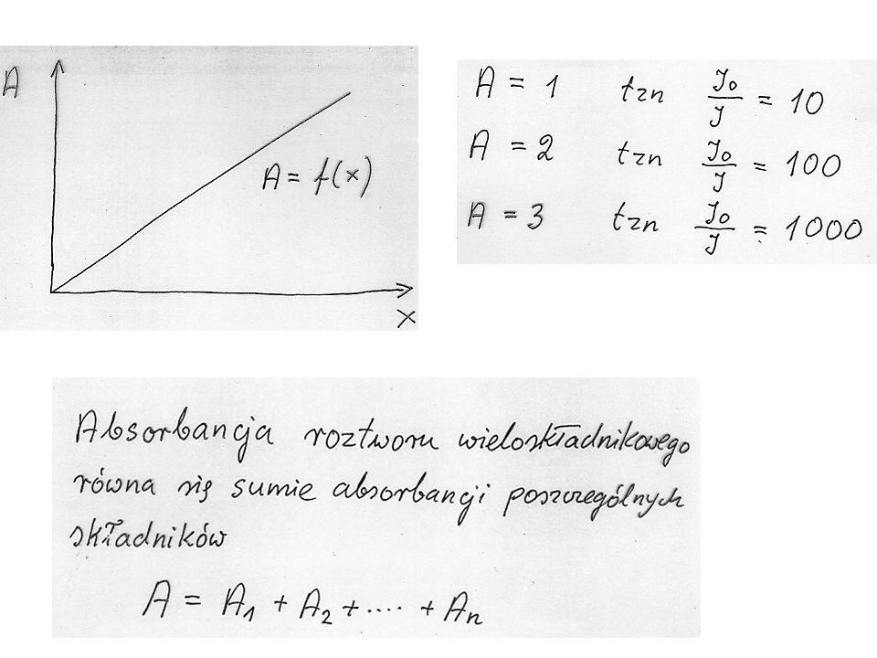 CAMPTOTHECIN (CPT) Biologicaly active Stabile for pH <5,5 nonactive Stabile for pH > 9 xi shu (drzewko radości )