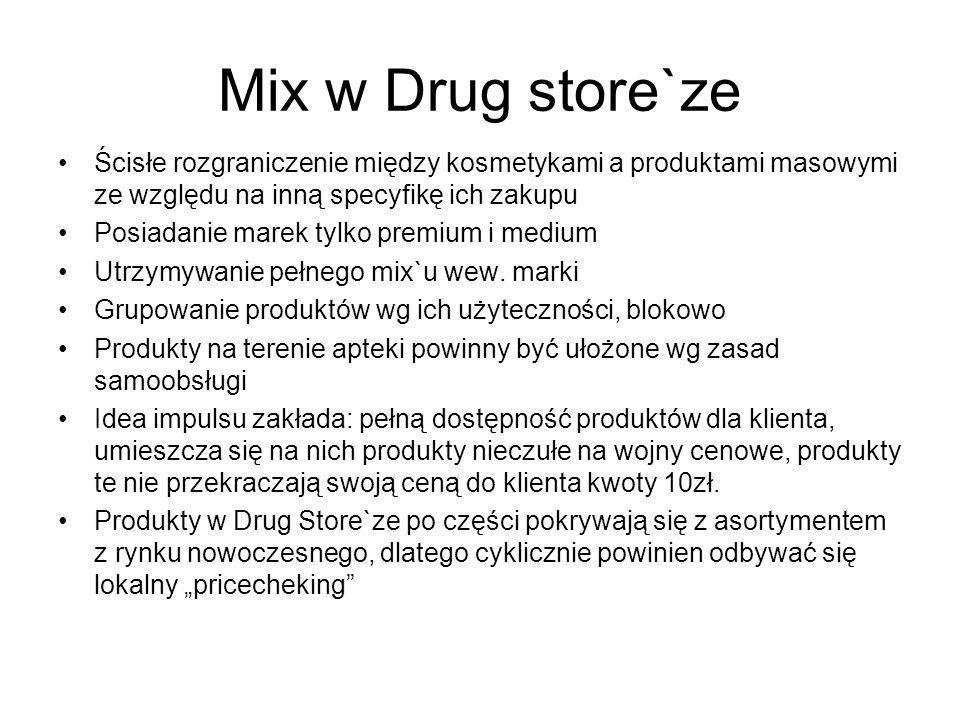 Mix w Drug store`ze Ścisłe rozgraniczenie między kosmetykami a produktami masowymi ze względu na inną specyfikę ich zakupu Posiadanie marek tylko prem