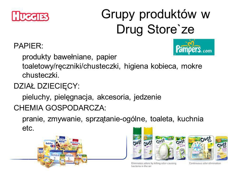Grupy produktów w Drug Store`ze PAPIER: produkty bawełniane, papier toaletowy/ręczniki/chusteczki, higiena kobieca, mokre chusteczki. DZIAŁ DZIECIĘCY: