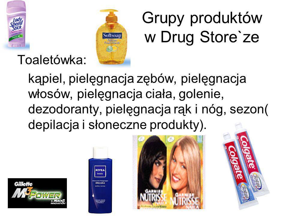 Grupy produktów w Drug Store`ze Toaletówka: kąpiel, pielęgnacja zębów, pielęgnacja włosów, pielęgnacja ciała, golenie, dezodoranty, pielęgnacja rąk i