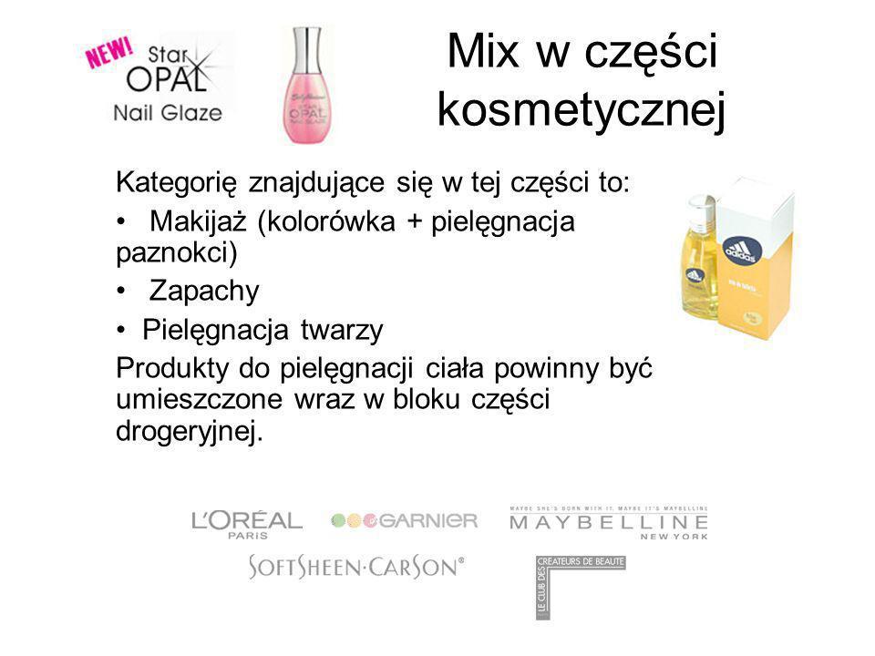 Mix w części kosmetycznej Kategorię znajdujące się w tej części to: Makijaż (kolorówka + pielęgnacja paznokci) Zapachy Pielęgnacja twarzy Produkty do