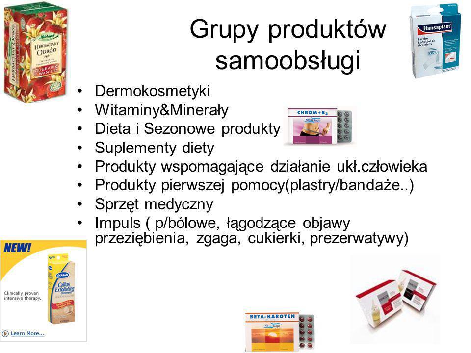 Grupy produktów samoobsługi Dermokosmetyki Witaminy&Minerały Dieta i Sezonowe produkty Suplementy diety Produkty wspomagające działanie ukł.człowieka
