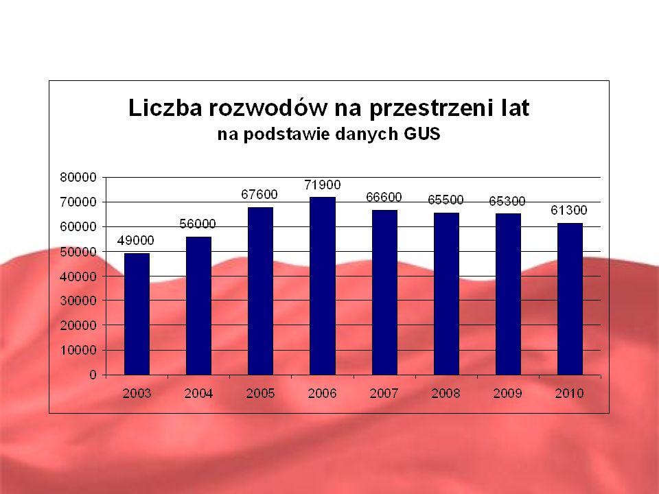 Polscy socjologowie biją na alarm, że wielopokoleniowe rodziny naszym kraju powoli odchodzą do lamusa.