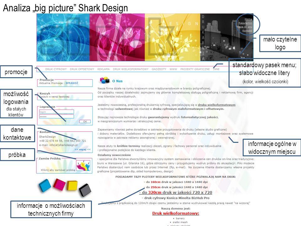 mało czytelne logo standardowy pasek menu; słabo widoczne litery (kolor, wielkość czcionki) promocje możliwość logowania dla stałych klientów dane kon