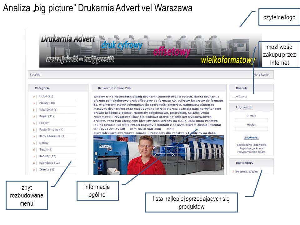 Analiza big picture Drukarnia Advert vel Warszawa czytelne logo zbyt rozbudowane menu lista najlepiej sprzedających się produktów informacje ogólne mo