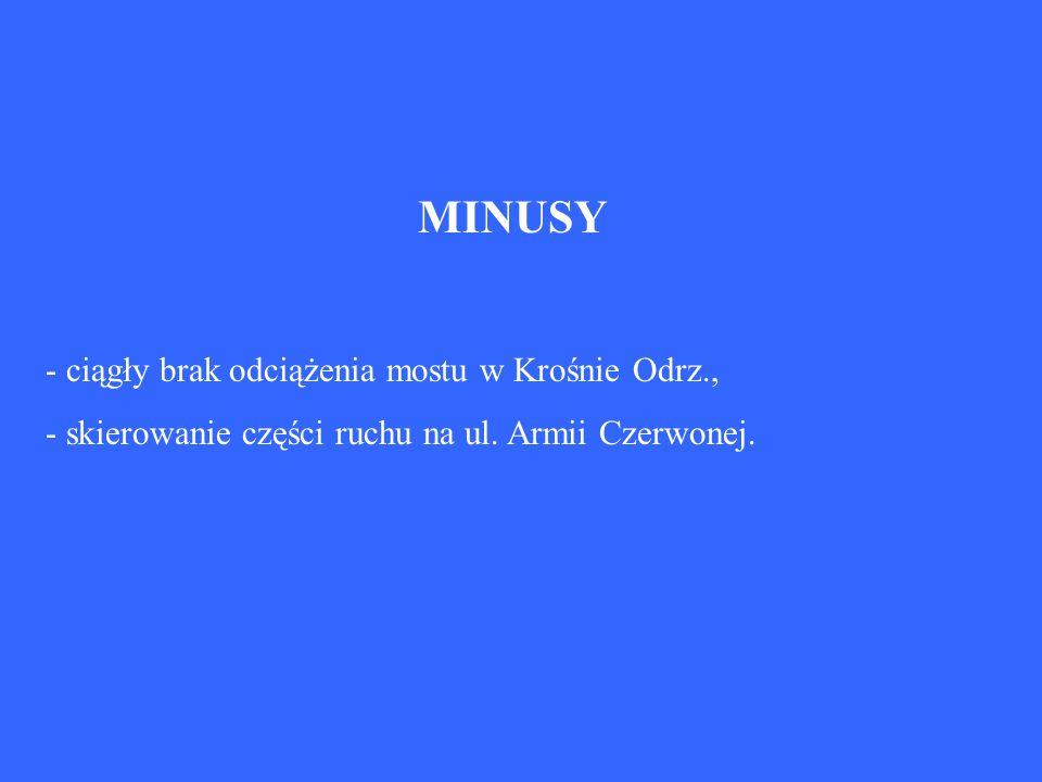 MINUSY - ciągły brak odciążenia mostu w Krośnie Odrz., - skierowanie części ruchu na ul. Armii Czerwonej.