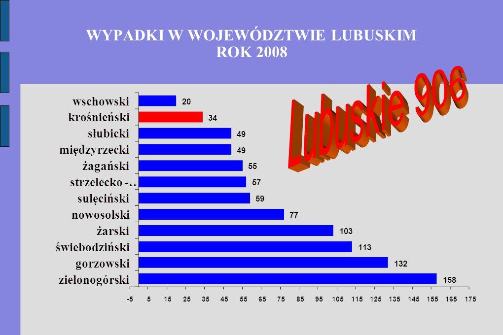 WYPADKI W WOJEWÓDZTWIE LUBUSKIM ROK 2008