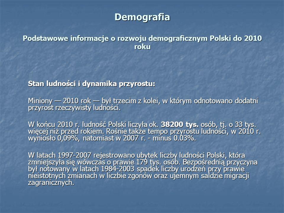 Demografia Podstawowe informacje o rozwoju demograficznym Polski do 2010 roku Stan ludności i dynamika przyrostu: Miniony 2010 rok był trzecim z kolei, w którym odnotowano dodatni przyrost rzeczywisty ludności.