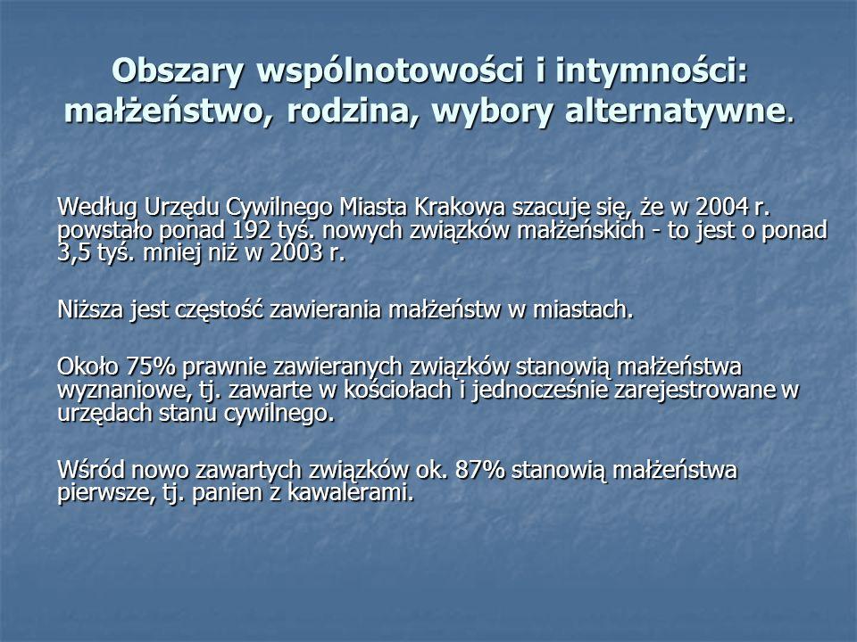 Obszary wspólnotowości i intymności: małżeństwo, rodzina, wybory alternatywne. Według Urzędu Cywilnego Miasta Krakowa szacuje się, że w 2004 r. powsta