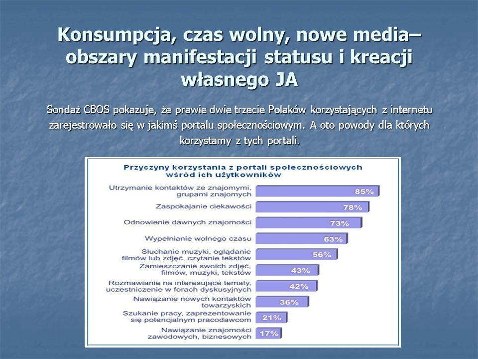 Konsumpcja, czas wolny, nowe media– obszary manifestacji statusu i kreacji własnego JA Sondaż CBOS pokazuje, że prawie dwie trzecie Polaków korzystających z internetu zarejestrowało się w jakimś portalu społecznościowym.