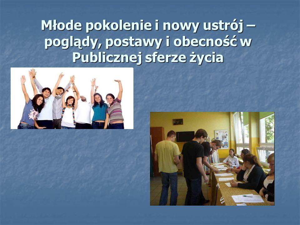 Młode pokolenie i nowy ustrój – poglądy, postawy i obecność w Publicznej sferze życia