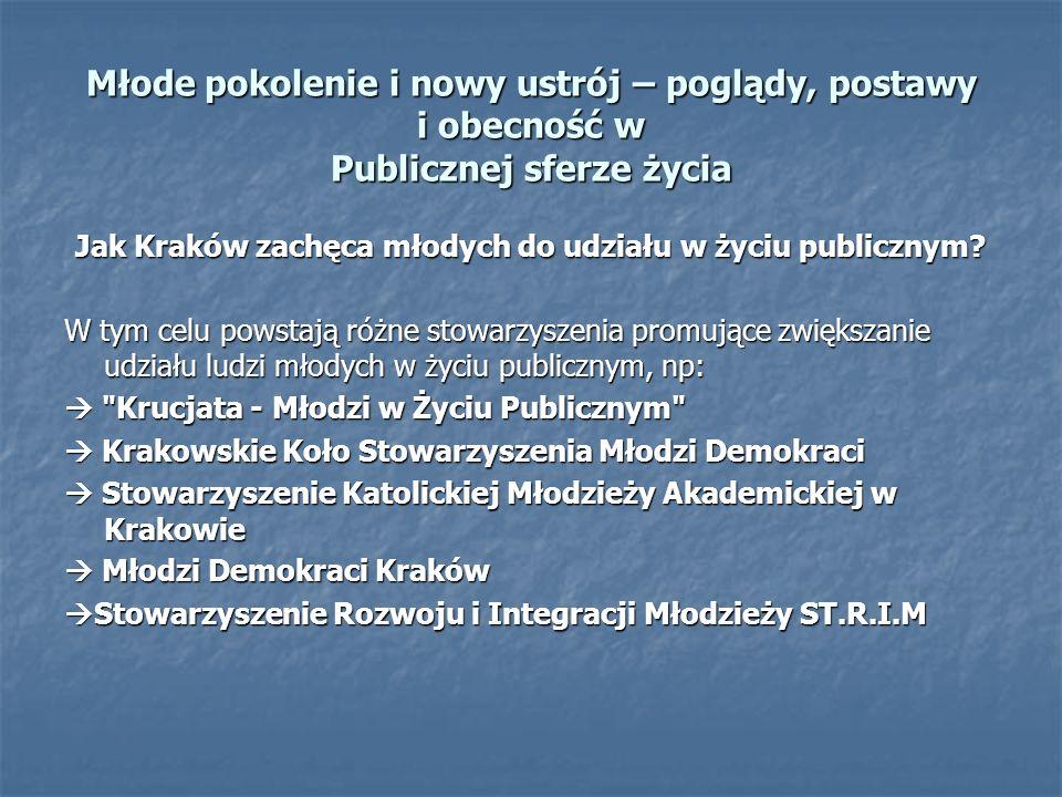 Jak Kraków zachęca młodych do udziału w życiu publicznym? W tym celu powstają różne stowarzyszenia promujące zwiększanie udziału ludzi młodych w życiu