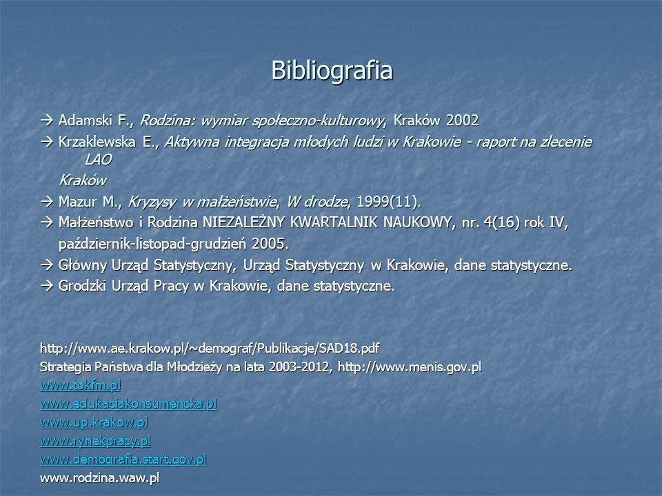 Bibliografia Adamski F., Rodzina: wymiar społeczno-kulturowy, Kraków 2002 Adamski F., Rodzina: wymiar społeczno-kulturowy, Kraków 2002 Krzaklewska E.,