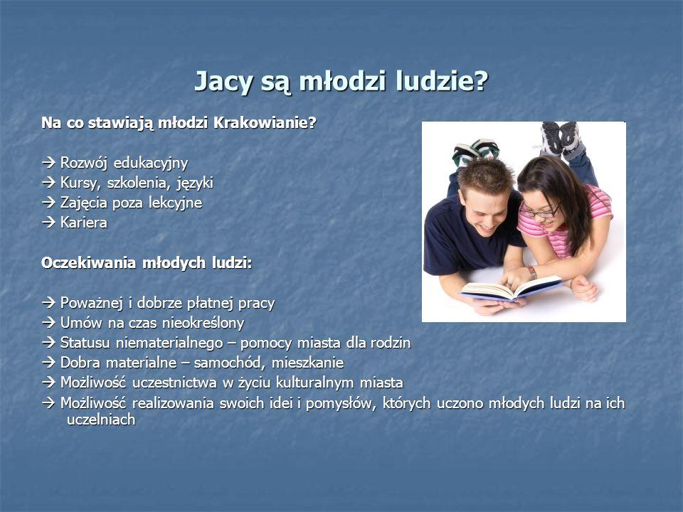 Jacy są młodzi ludzie? Na co stawiają młodzi Krakowianie? Rozwój edukacyjny Rozwój edukacyjny Kursy, szkolenia, języki Kursy, szkolenia, języki Zajęci