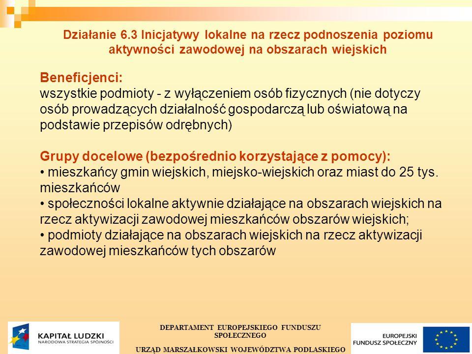 14 Działanie 6.3 Inicjatywy lokalne na rzecz podnoszenia poziomu aktywności zawodowej na obszarach wiejskich DEPARTAMENT EUROPEJSKIEGO FUNDUSZU SPOŁECZNEGO URZĄD MARSZAŁKOWSKI WOJEWÓDZTWA PODLASKIEGO Beneficjenci: wszystkie podmioty - z wyłączeniem osób fizycznych (nie dotyczy osób prowadzących działalność gospodarczą lub oświatową na podstawie przepisów odrębnych) Grupy docelowe (bezpośrednio korzystające z pomocy): mieszkańcy gmin wiejskich, miejsko-wiejskich oraz miast do 25 tys.