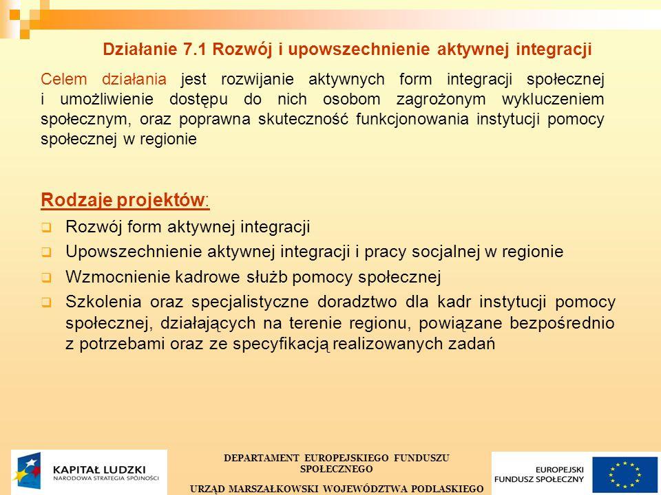 19 Działanie 7.1 Rozwój i upowszechnienie aktywnej integracji Celem działania jest rozwijanie aktywnych form integracji społecznej i umożliwienie dostępu do nich osobom zagrożonym wykluczeniem społecznym, oraz poprawna skuteczność funkcjonowania instytucji pomocy społecznej w regionie Rodzaje projektów: Rozwój form aktywnej integracji Upowszechnienie aktywnej integracji i pracy socjalnej w regionie Wzmocnienie kadrowe służb pomocy społecznej Szkolenia oraz specjalistyczne doradztwo dla kadr instytucji pomocy społecznej, działających na terenie regionu, powiązane bezpośrednio z potrzebami oraz ze specyfikacją realizowanych zadań DEPARTAMENT EUROPEJSKIEGO FUNDUSZU SPOŁECZNEGO URZĄD MARSZAŁKOWSKI WOJEWÓDZTWA PODLASKIEGO