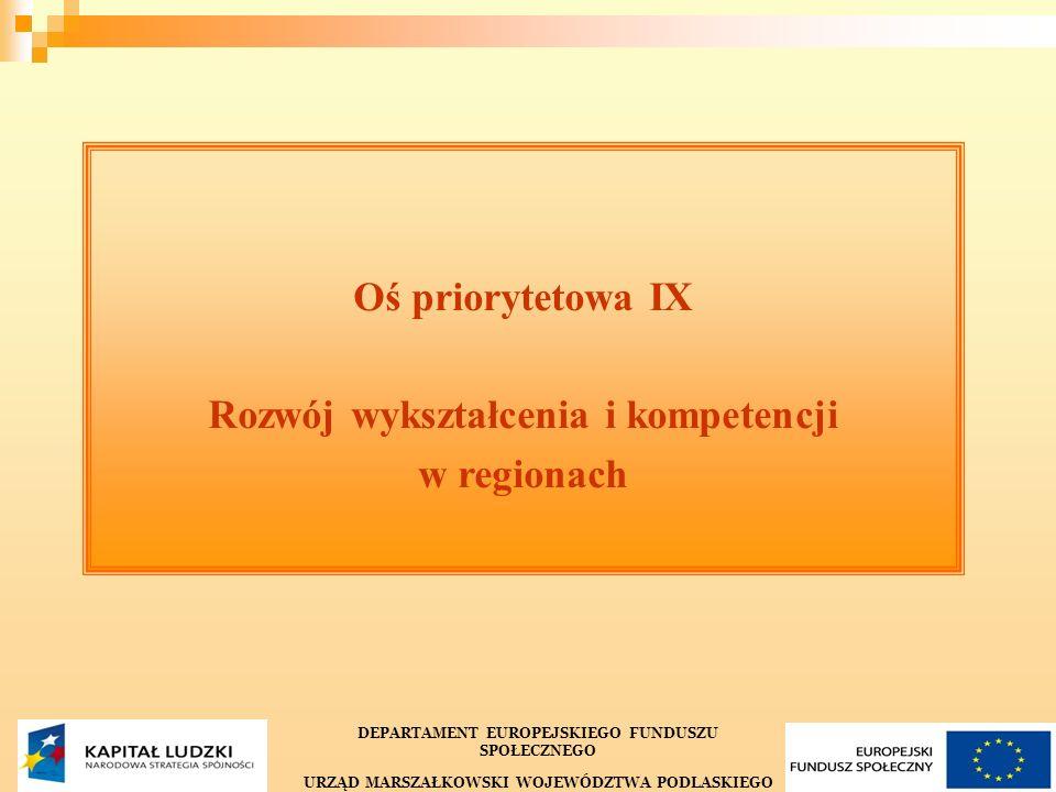 28 Oś priorytetowa IX Rozwój wykształcenia i kompetencji w regionach DEPARTAMENT EUROPEJSKIEGO FUNDUSZU SPOŁECZNEGO URZĄD MARSZAŁKOWSKI WOJEWÓDZTWA PODLASKIEGO