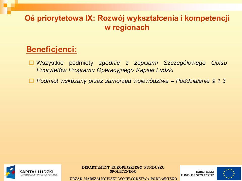 30 Oś priorytetowa IX: Rozwój wykształcenia i kompetencji w regionach Beneficjenci: Wszystkie podmioty zgodnie z zapisami Szczegółowego Opisu Priorytetów Programu Operacyjnego Kapitał Ludzki Podmiot wskazany przez samorząd województwa – Poddziałanie 9.1.3 DEPARTAMENT EUROPEJSKIEGO FUNDUSZU SPOŁECZNEGO URZĄD MARSZAŁKOWSKI WOJEWÓDZTWA PODLASKIEGO