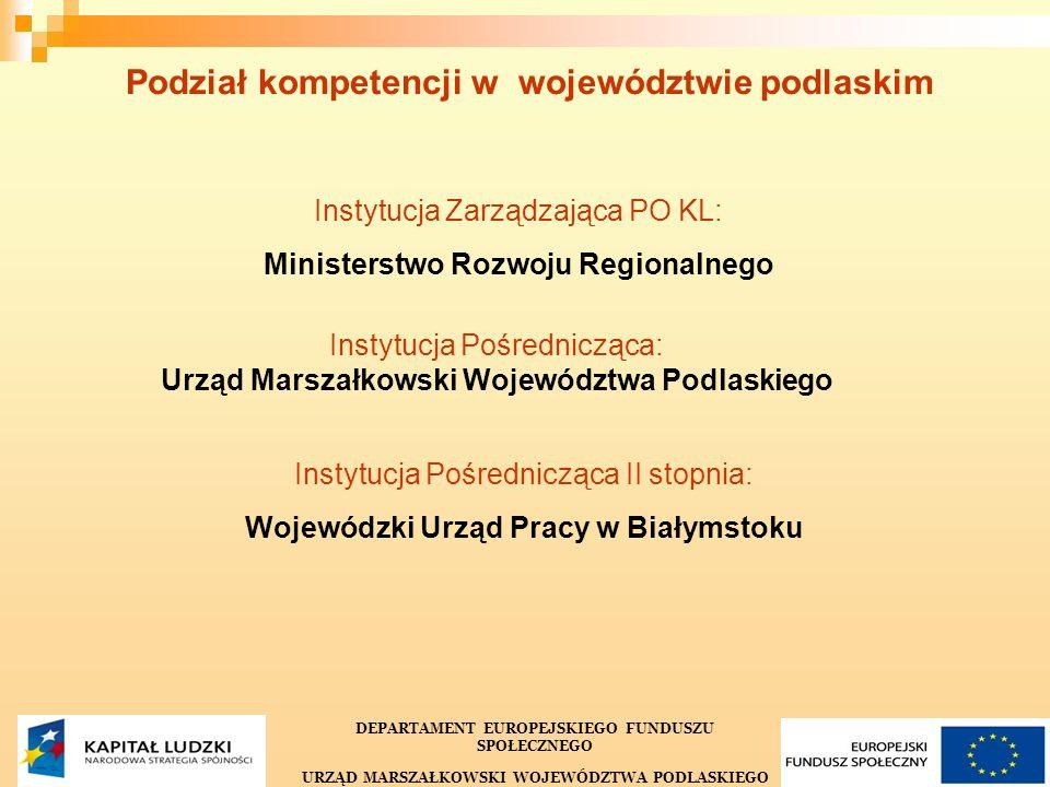 6 Podział kompetencji w województwie podlaskim Instytucja Zarządzająca PO KL: Ministerstwo Rozwoju Regionalnego Instytucja Pośrednicząca: Urząd Marszałkowski Województwa Podlaskiego Instytucja Pośrednicząca II stopnia: Wojewódzki Urząd Pracy w Białymstoku DEPARTAMENT EUROPEJSKIEGO FUNDUSZU SPOŁECZNEGO URZĄD MARSZAŁKOWSKI WOJEWÓDZTWA PODLASKIEGO
