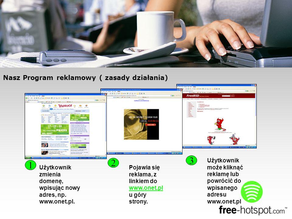 Nasz Program reklamowy ( zasady działania) 1 2 3 Użytkownik zmienia domenę, wpisując nowy adres, np. www.onet.pl. Pojawia się reklama, z linkiem do ww