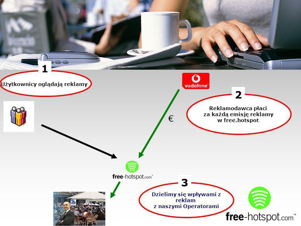 Użytkownicy oglądają reklamy 1 Dzielimy się wpływami z reklam z naszymi Operatorami 3 Reklamodawca płaci za każdą emisję reklamy w free.hotspot 2