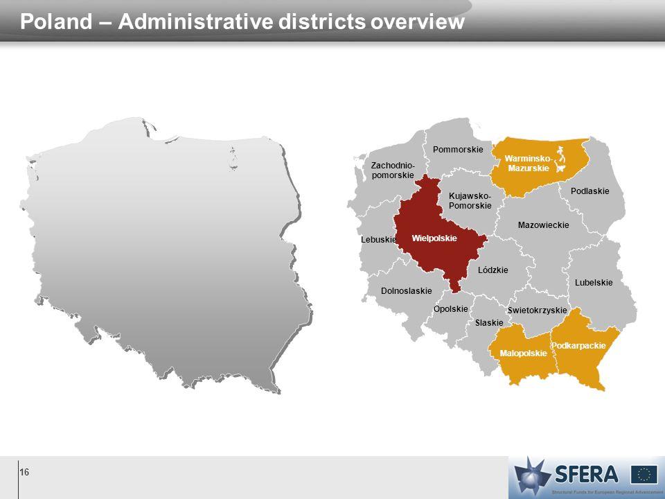 16 Poland – Administrative districts overview Warminsko- Mazurskie Wielpolskie Malopolskie Podkarpackie Pommorskie Zachodnio- pomorskie Podlaskie Kuja