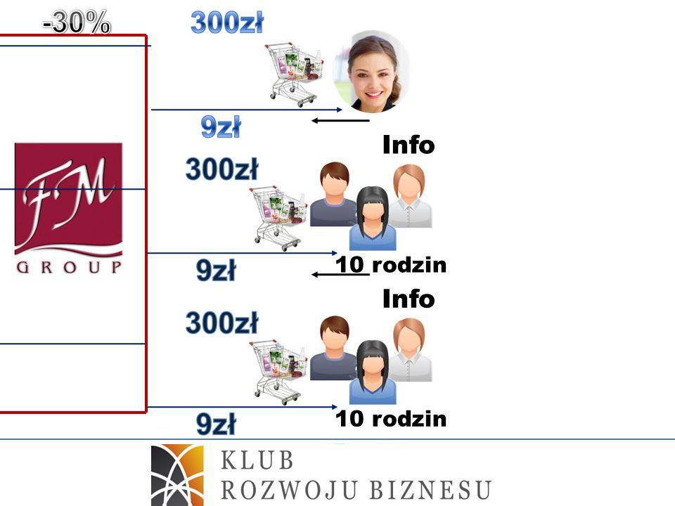 .info.plwww..info.plwww..info.plwww..info.plwww. 10 rodzin Info 10 rodzin Info