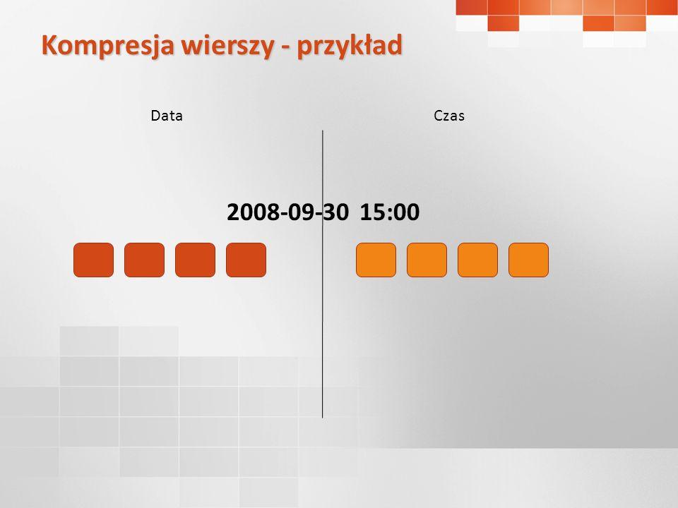 alter table rebuild with (data_compression=row) exec sp_estimate_data_compression_savings , ,,, ; Kompresja wierszy - howto
