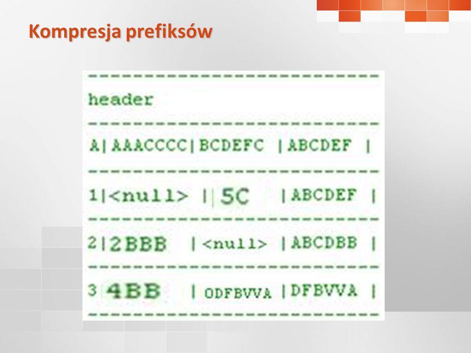 Kompresja słownikowa