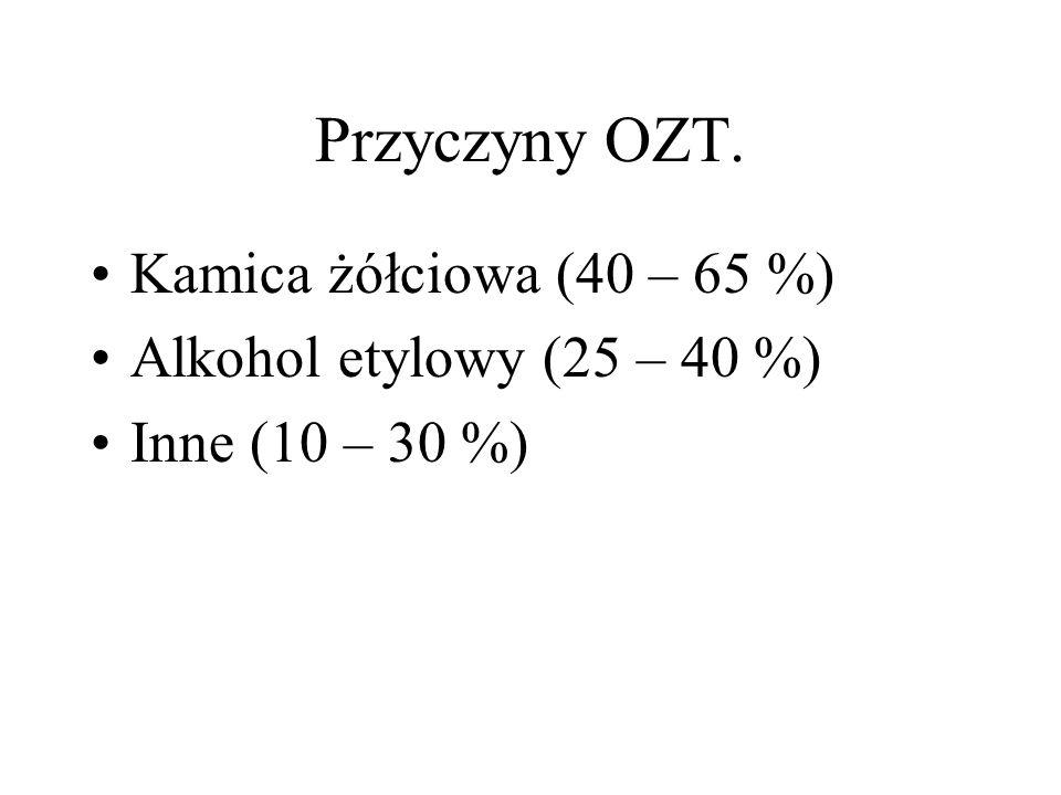 Przyczyny OZT. Kamica żółciowa (40 – 65 %) Alkohol etylowy (25 – 40 %) Inne (10 – 30 %)