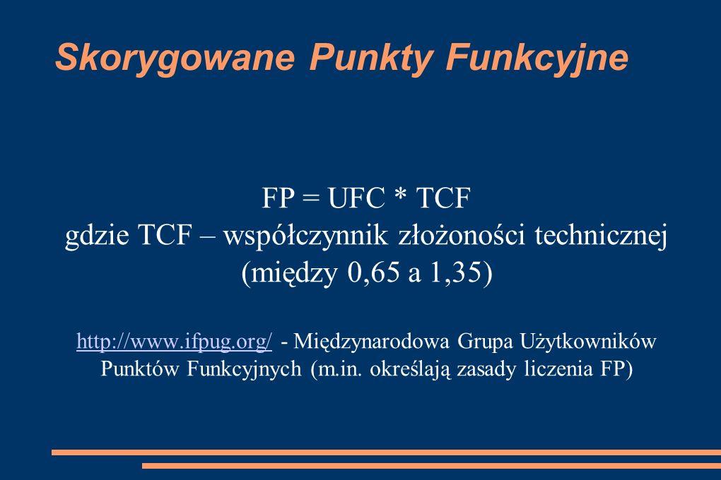 Skorygowane Punkty Funkcyjne FP = UFC * TCF gdzie TCF – współczynnik złożoności technicznej (między 0,65 a 1,35) http://www.ifpug.org/http://www.ifpug