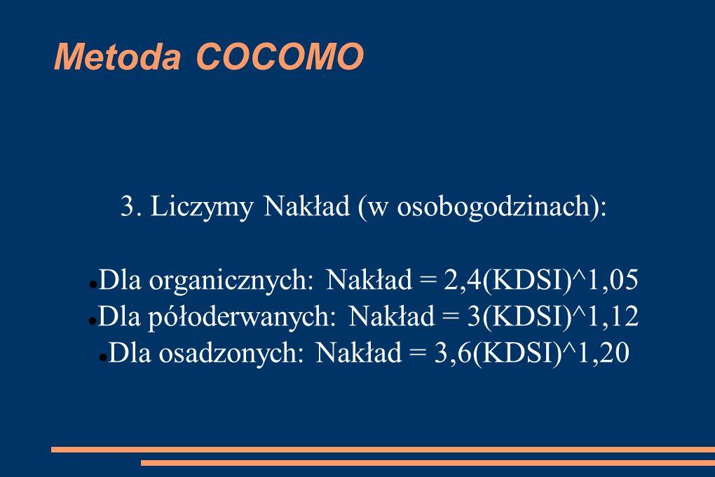 Metoda COCOMO 3. Liczymy Nakład (w osobogodzinach): Dla organicznych: Nakład = 2,4(KDSI)^1,05 Dla półoderwanych: Nakład = 3(KDSI)^1,12 Dla osadzonych: