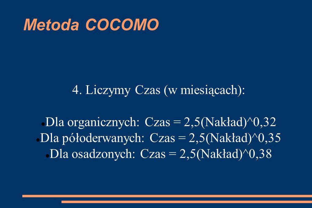 Metoda COCOMO 4. Liczymy Czas (w miesiącach): Dla organicznych: Czas = 2,5(Nakład)^0,32 Dla półoderwanych: Czas = 2,5(Nakład)^0,35 Dla osadzonych: Cza