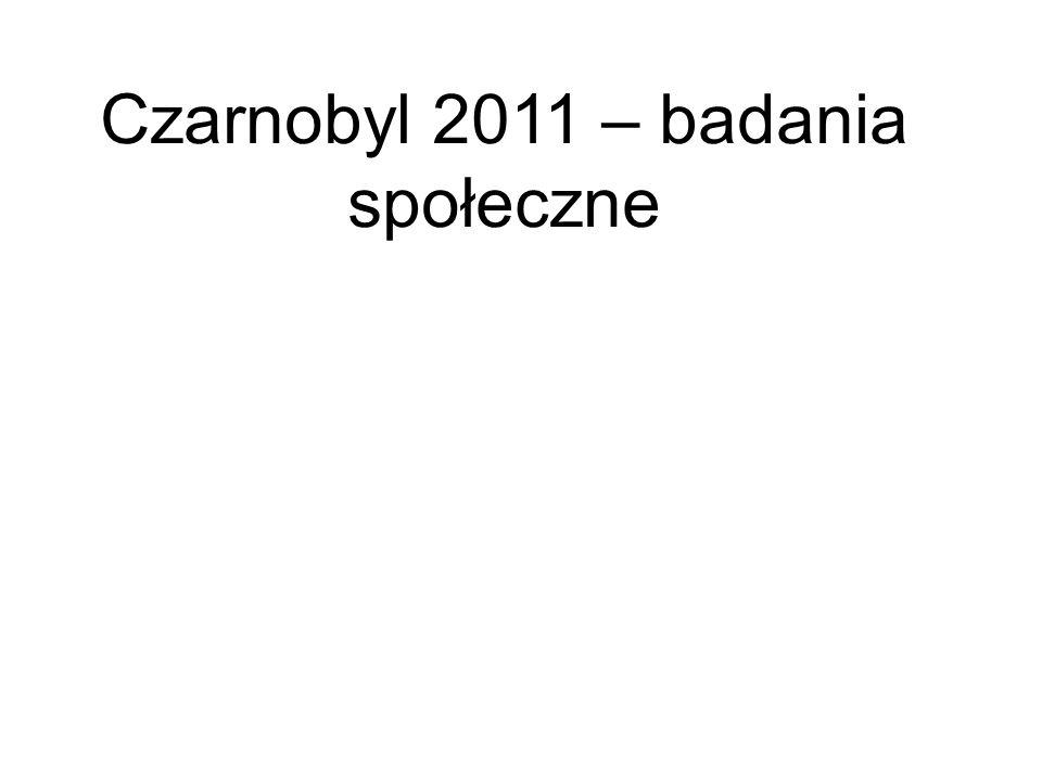 Czarnobyl 2011 – badania społeczne